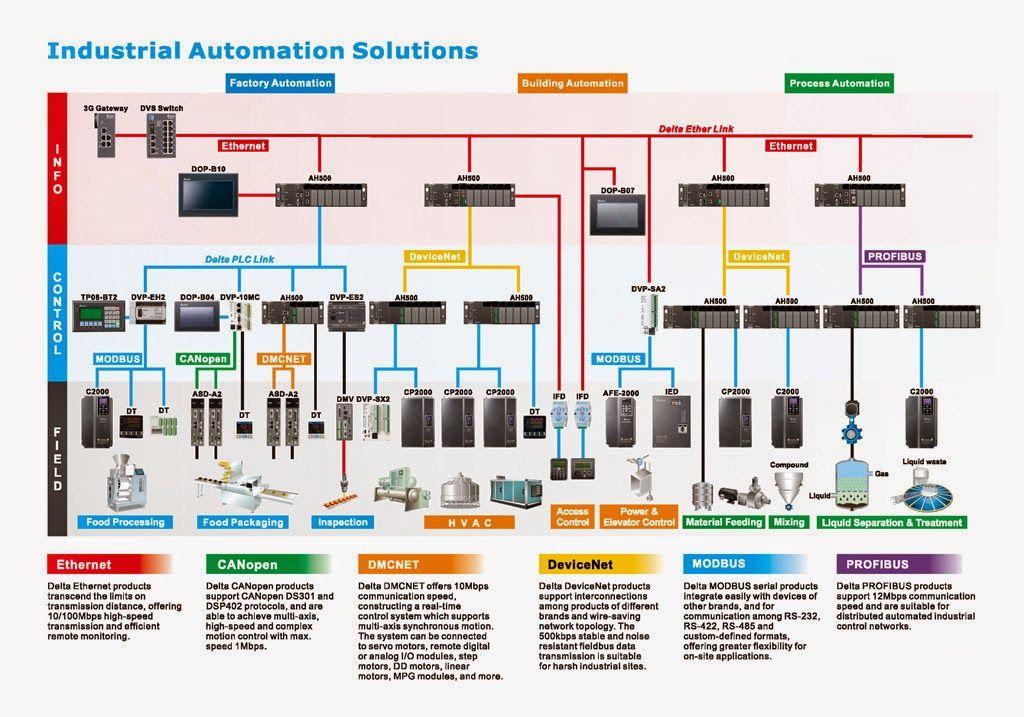 Allen Bradley Ethernet Crossover Cable
