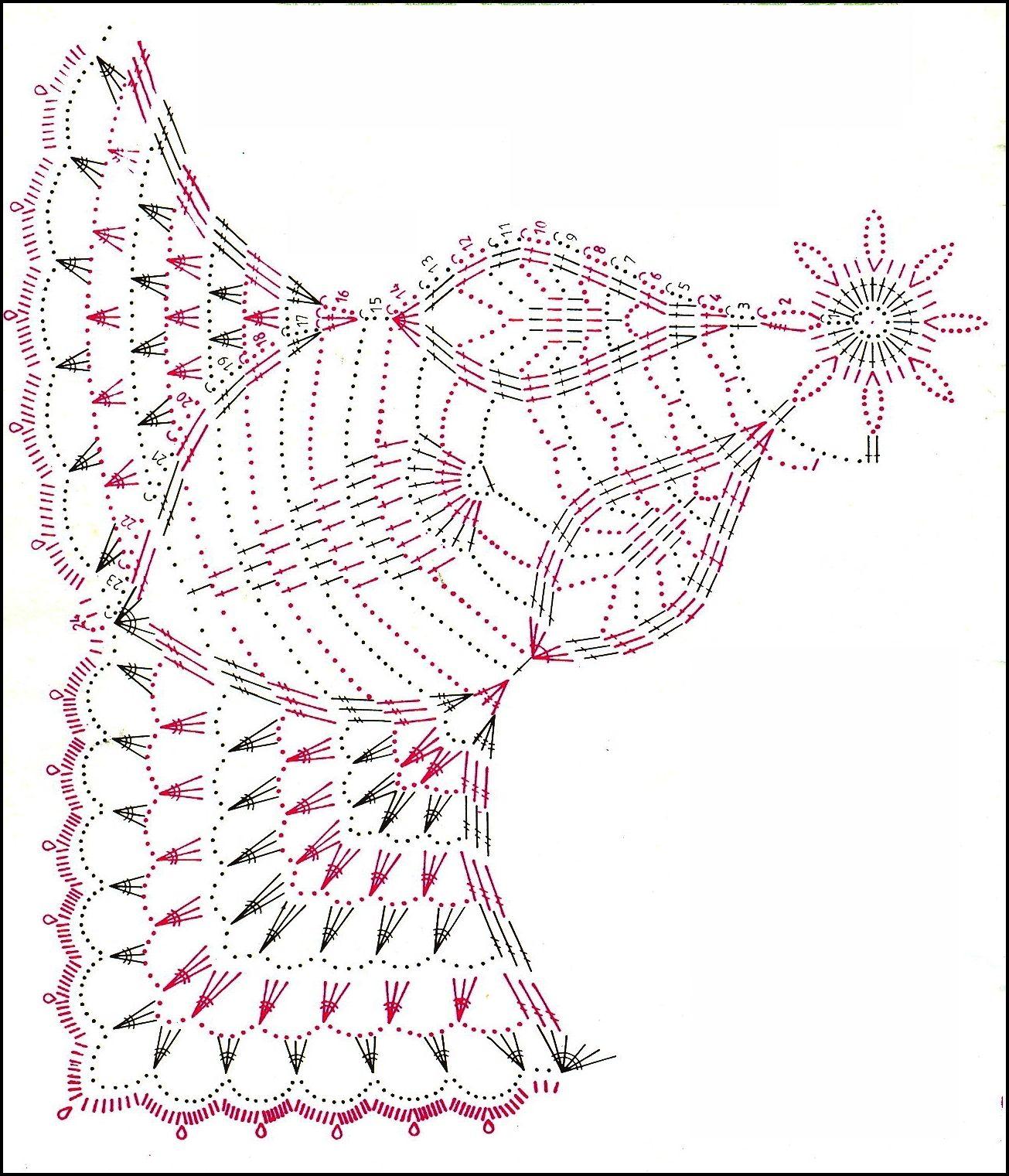 Grafcos Carpetitas Crochet Patrones Ganchillo Todo Gratis Kamistad ...