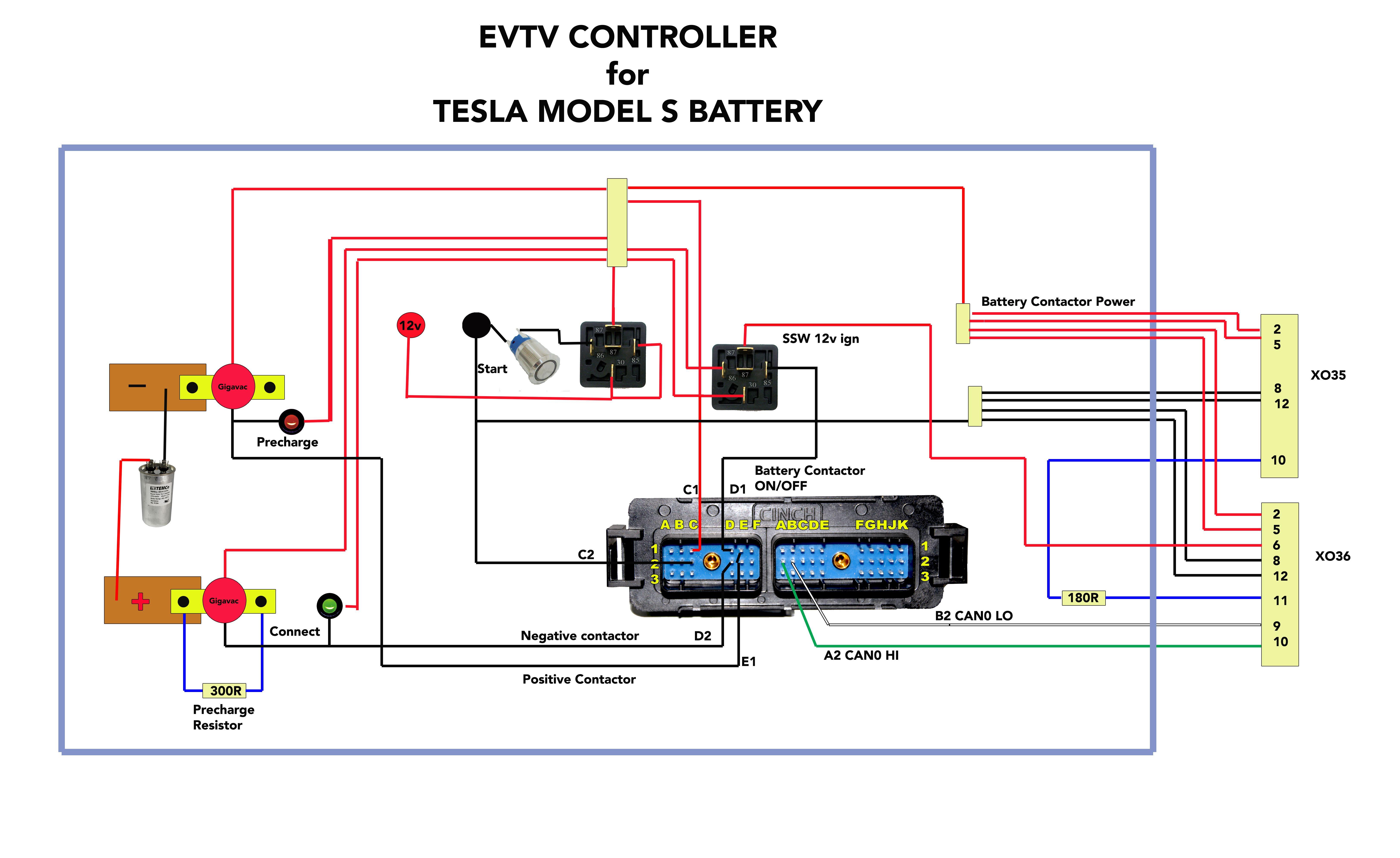 Tesla Battery Victory Lap - EVTV Motor Verks Lead Acid Battery, Electric  Cars, Victorious