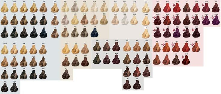 Wella Color Chart
