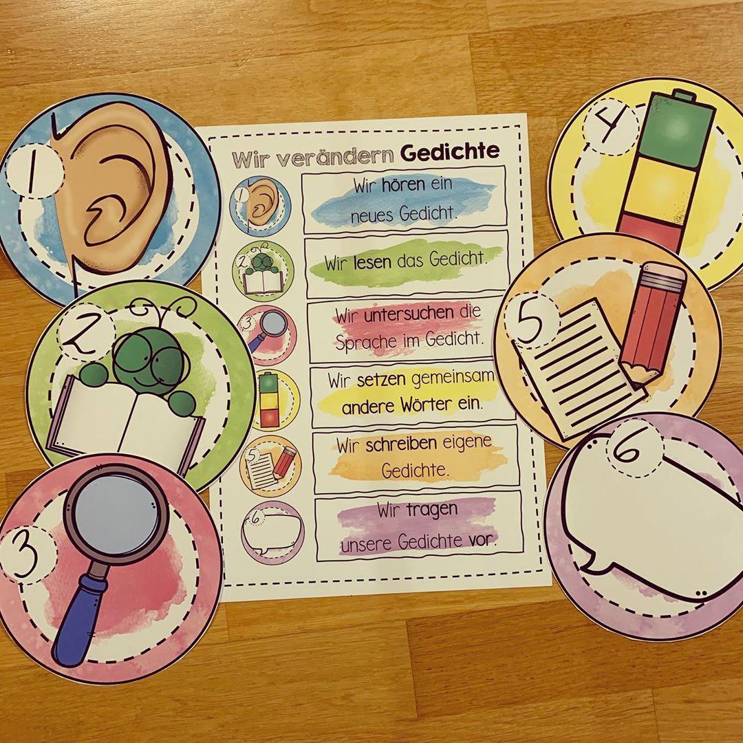 Generatives Schreiben Visualisierung Des Ablaufs Unterrichtsmaterial In Den Fachern Daz Daf Deutsch In 2020 Schreiben Unterrichtsmaterial Kinder Lesen