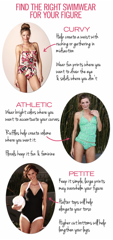 752bbefc44d23 tips on finding the right swimsuit for your body type