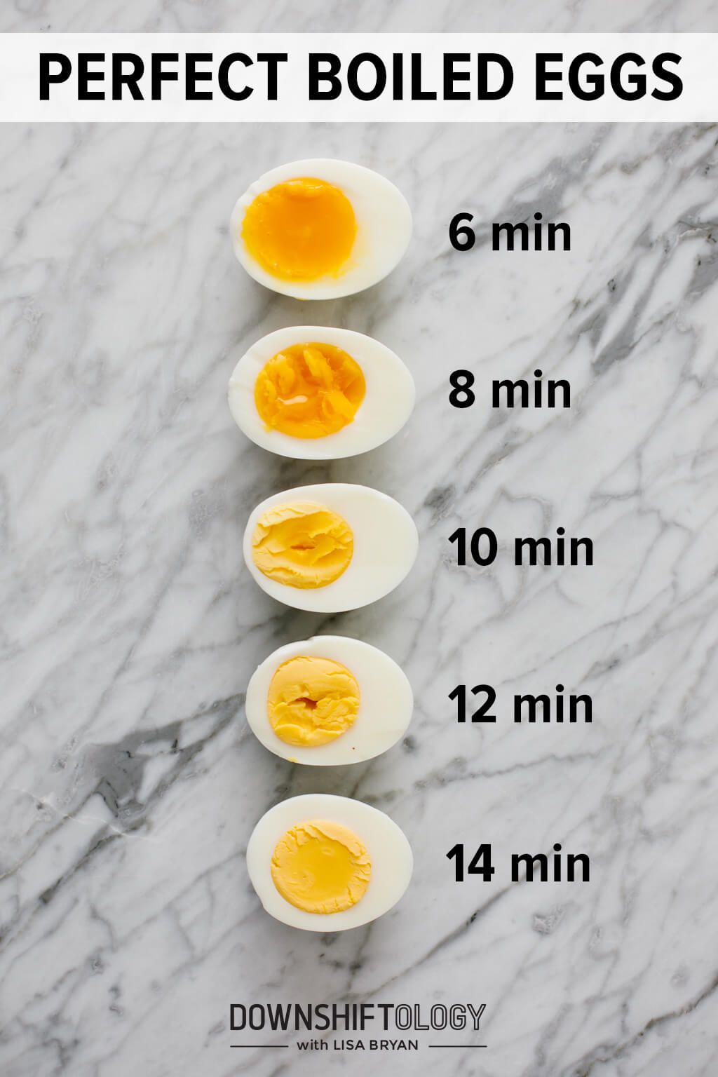 Perfect Soft Boiled and Hard Boiled Eggs (Every Time) | Downshiftology