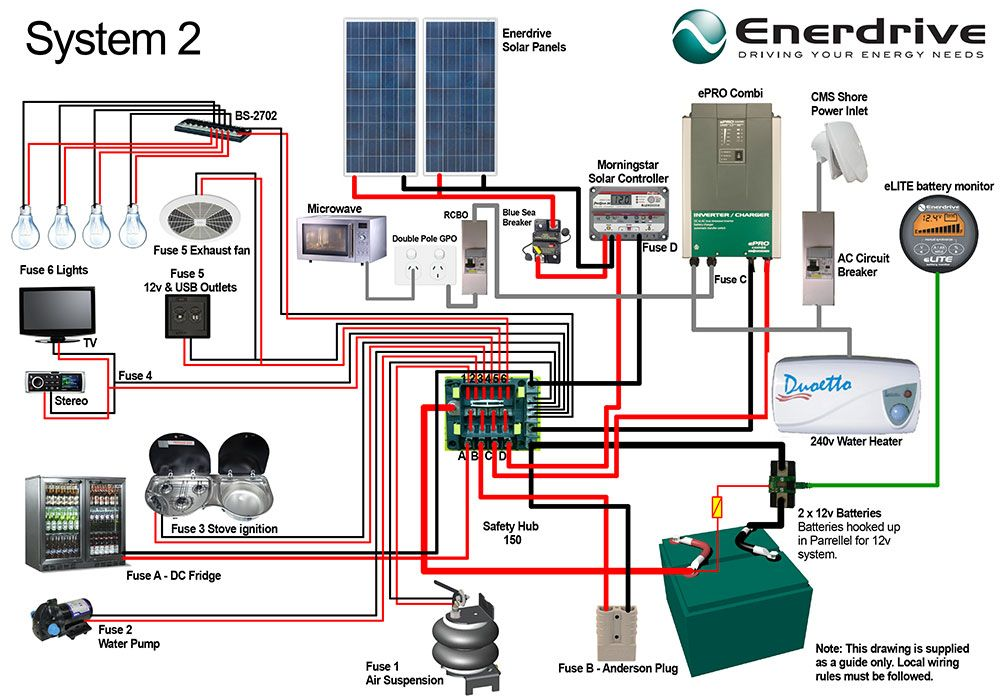 Enerdrive Custom Wiring Schematics Enerdrive Pty Ltd Electrical Wiring Diagram Car Audio Systems Trailer Wiring Diagram