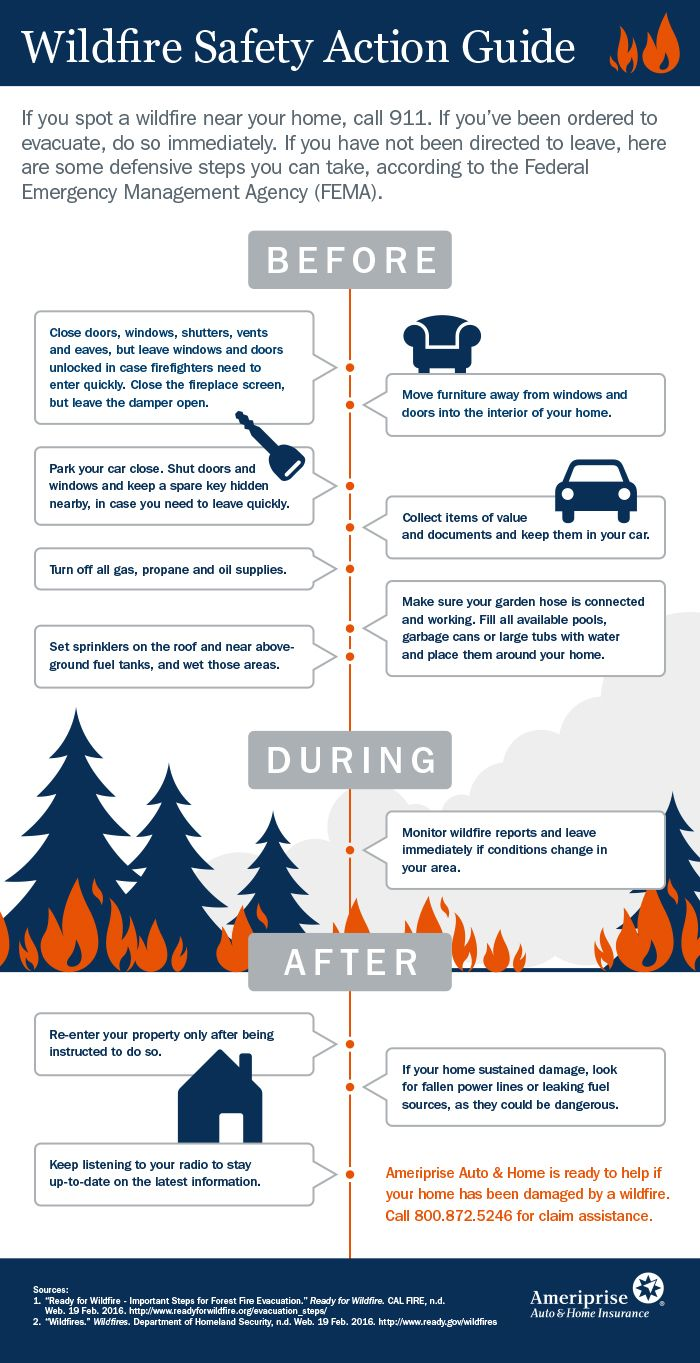 Wildfire Safety Infographic Safety Infographic Fire Safety Tips Fire Prevention