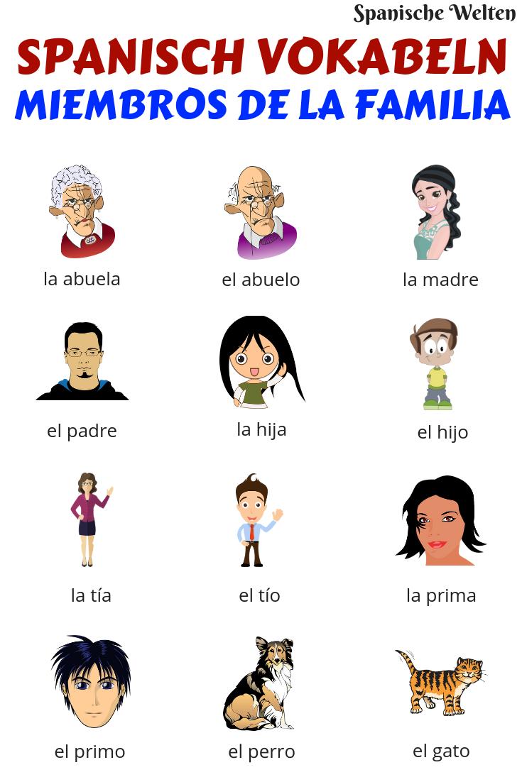 Spanisch Vokabeln: Familie #learning