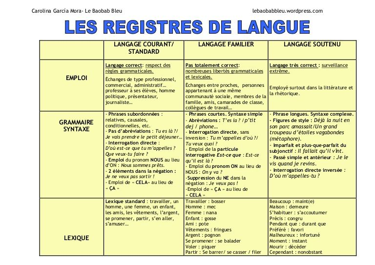 explication des registres de langue  courant  familier