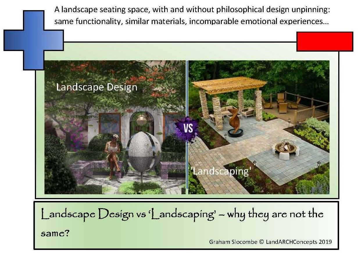 How To Chose A Landscape Professional Landscape Design Landscape Design
