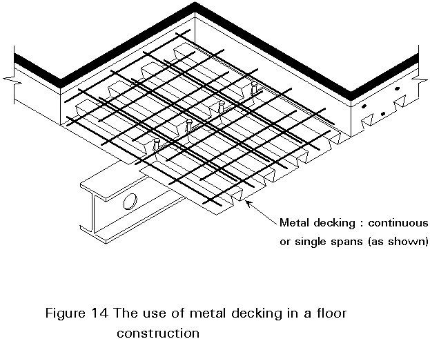 composite metal deck
