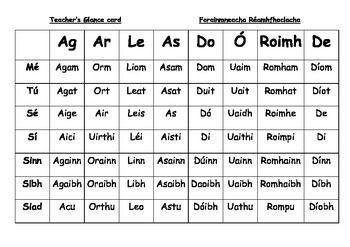 Prepositional Pronouns Glance Card Gaeilge Irish Version