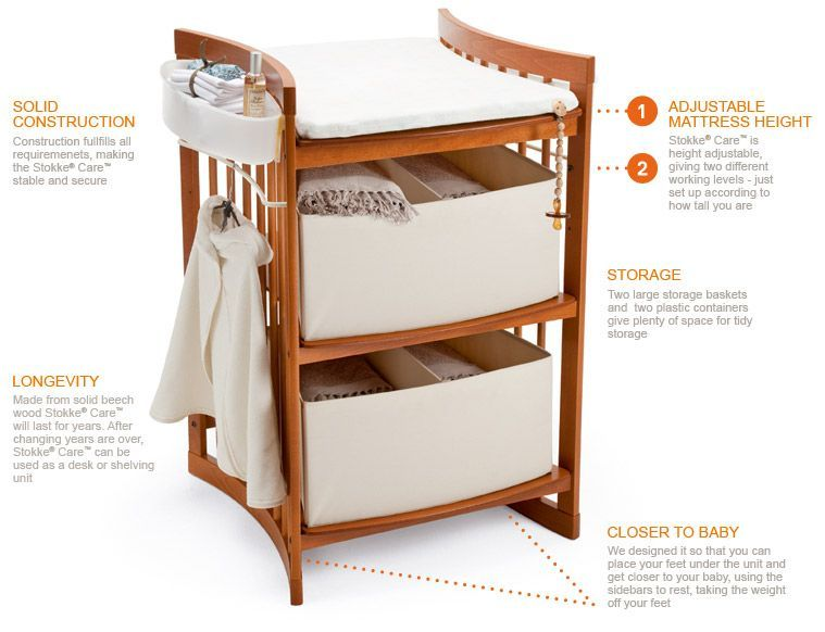 Superb Stokke Care Baby Changing Table That Can Transform Into A Desk.