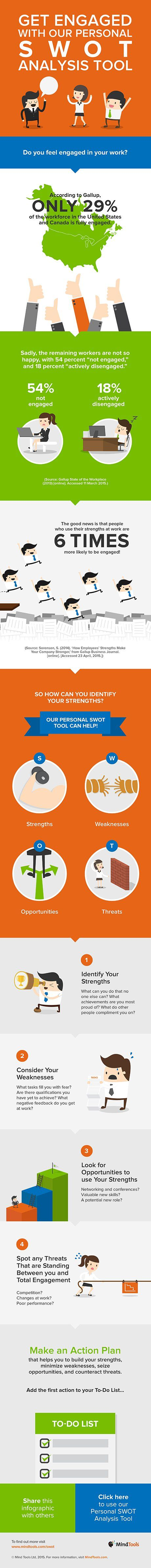 get engaged with our personal swot analysis tool recognise your strengths and overcome weaknesses - Using Personal Swot Analysis For Career Development