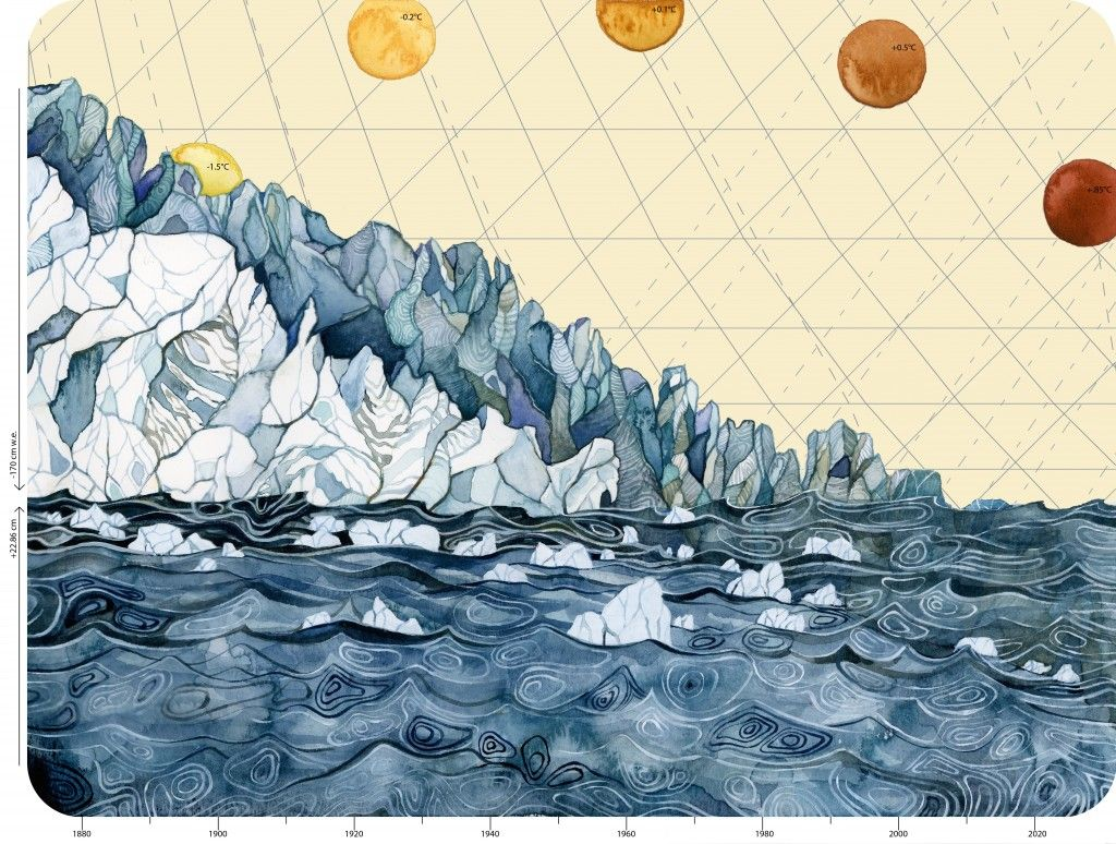 Painter Captures The Data Of Climate Change In 7 Stunning