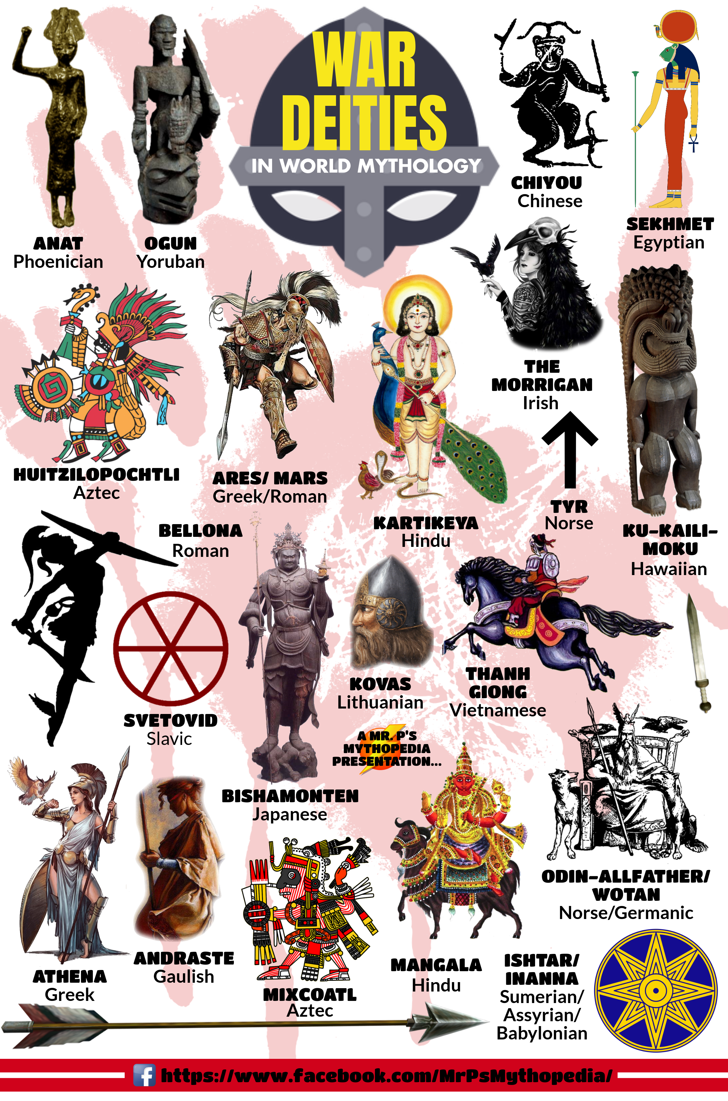 All Greek Gods And Goddesses War Deities Of World Mythology Mythology And Legneds