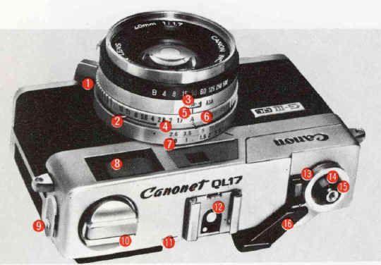 Canonet G