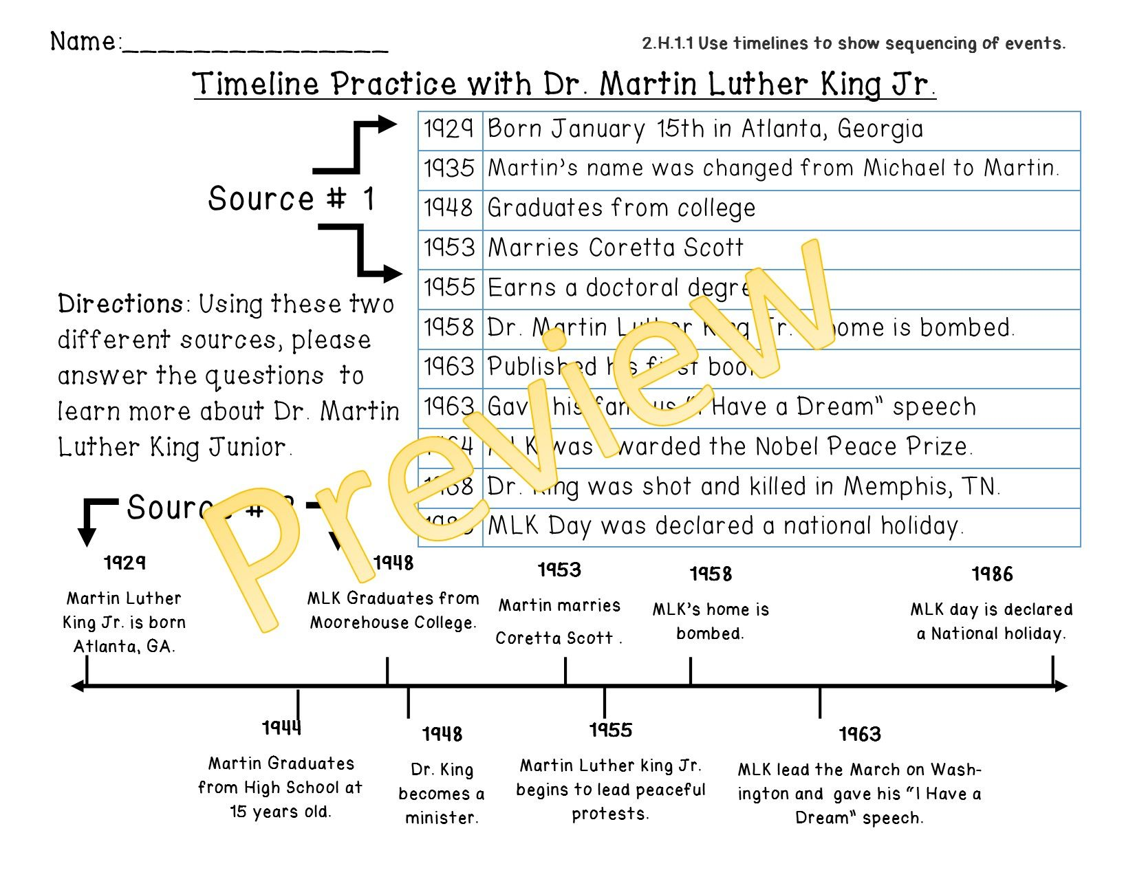 Martin Luther King Jr Timeline With Images