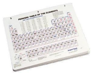 Sargent Welch Student Periodic Tables | Sargent Welch