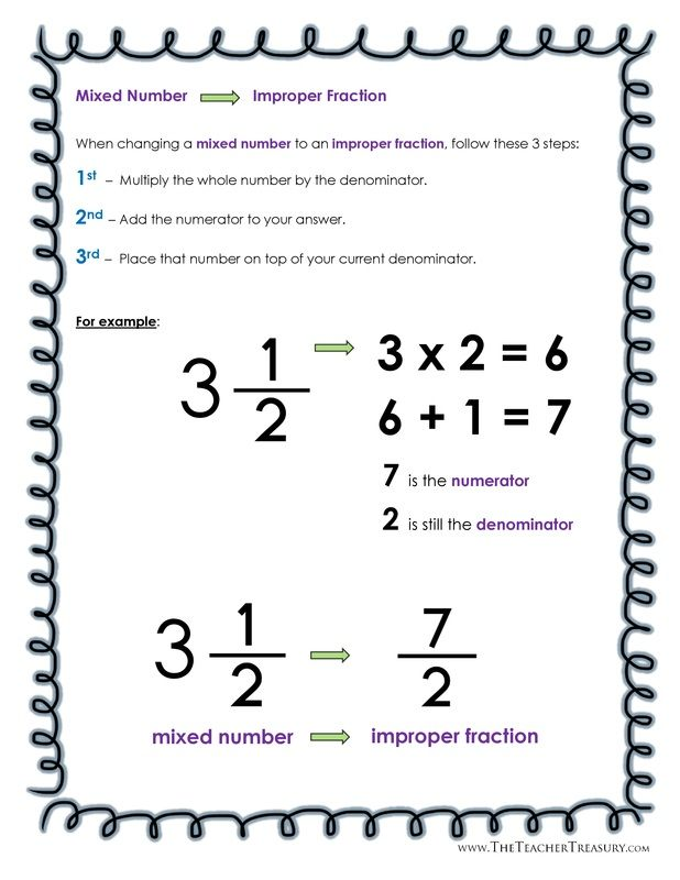 Fractions Review Sheet Ii Gcf Lcm Lcd Mixed Numbers Equivalent And Improper Fractions Study Guide Th Improper Fractions Fractions Study Guide Fractions