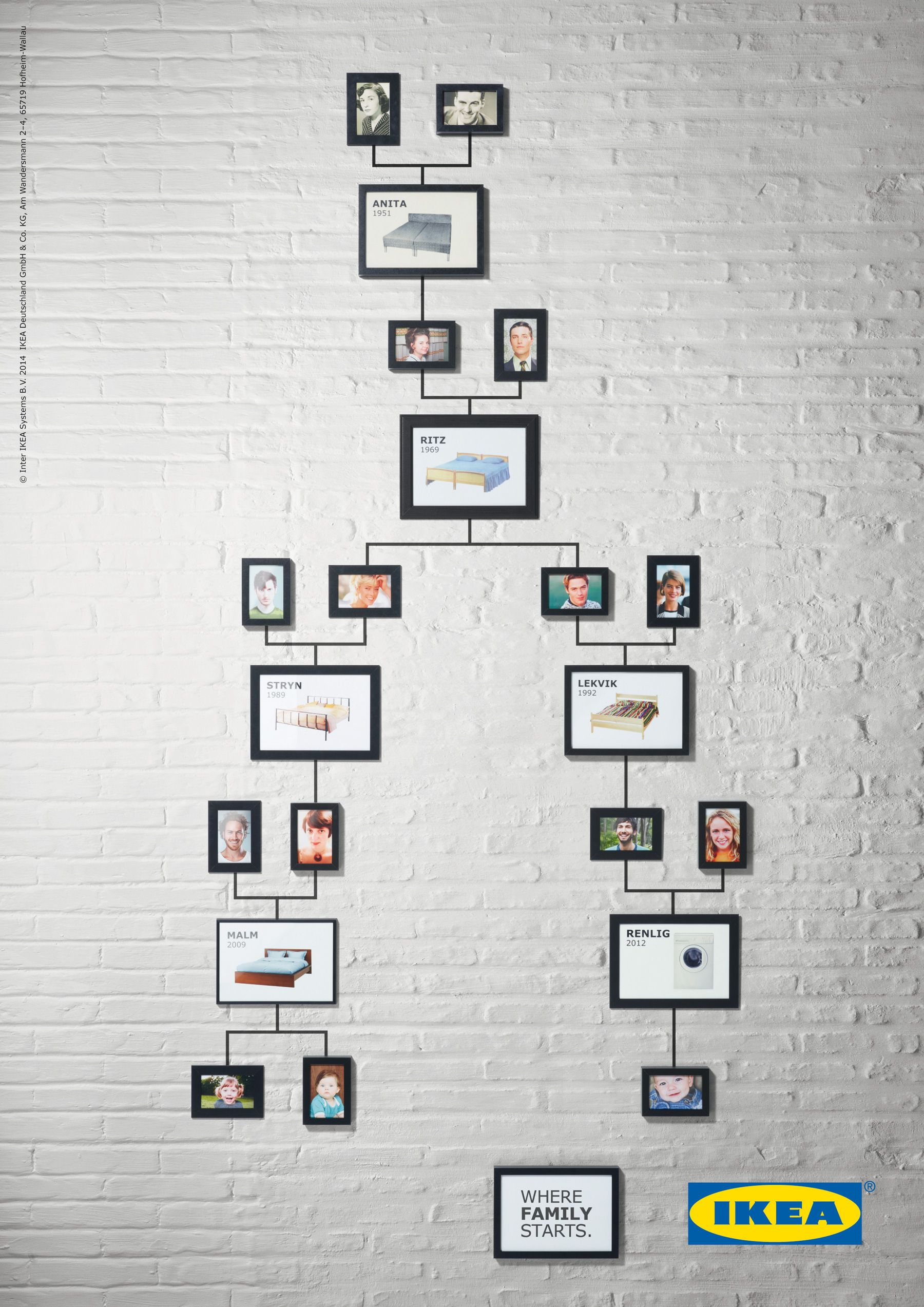 The Ikea Family Tree Advertising Ads Pinterest Technologie  # Ikea Annonce Publicite