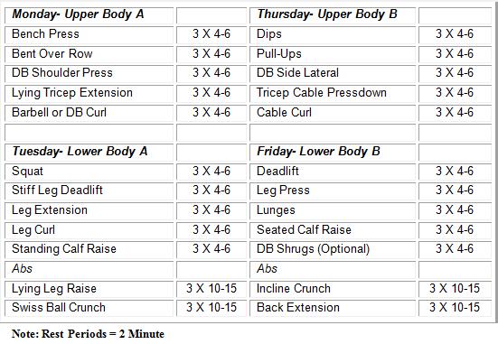 weekly weight lifting plan
