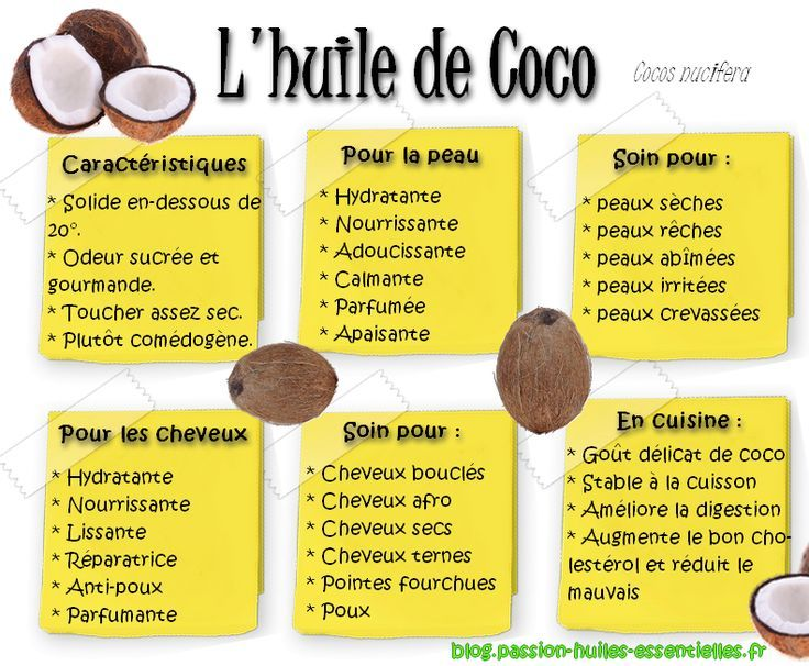 huile de coco infographie sant et beaut au naturel coconut oil coconut et wellness. Black Bedroom Furniture Sets. Home Design Ideas