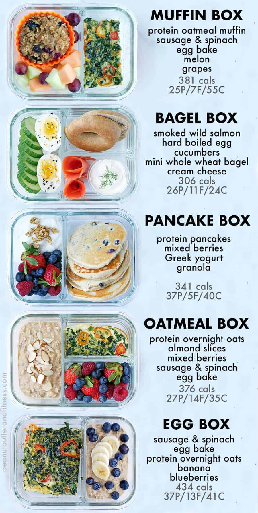 Bento Breakfast Ideas for the week!