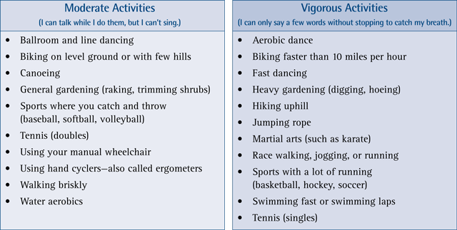 Aerobic Exercise Examples Yahoo Image Search Results Good Health