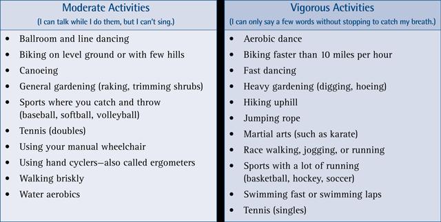 Como bajar de peso rapido sin ejercicio ni dietas yahoo dating