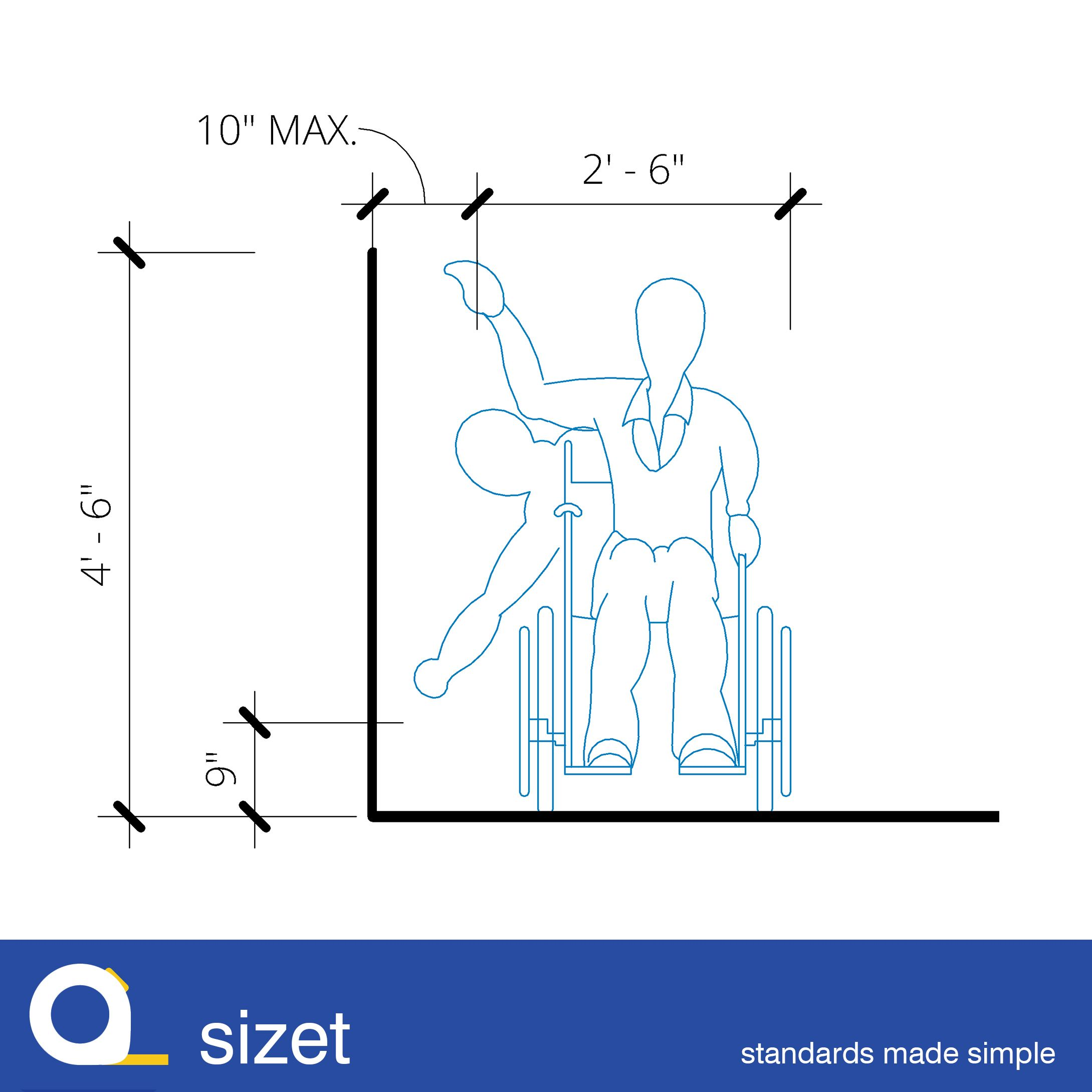 Ada Wheelchair Side Reach Range Sizetstandards Make It Simple