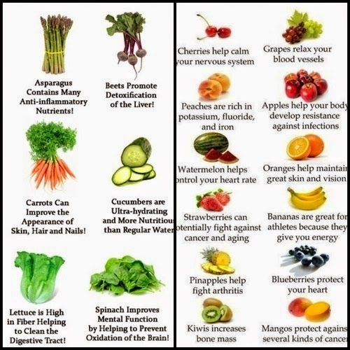 what does reducing diet mean