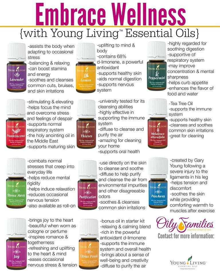 100 Vital Reasons To Start Using Essential Oils Today