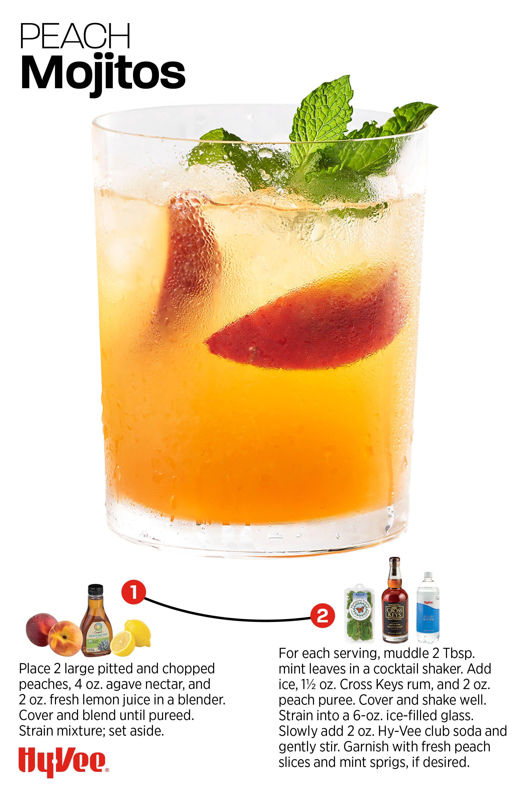 Peach mojitos recipe in 2020 mojito cocktail mojito