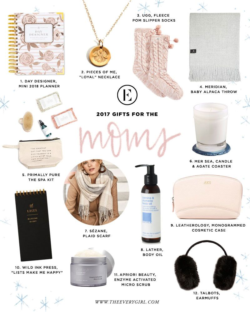 2017 BudgetFriendly Holiday Gift Guide in 2020 Birthday