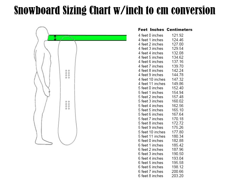 Snowboard Size Chart For When You Really Want The