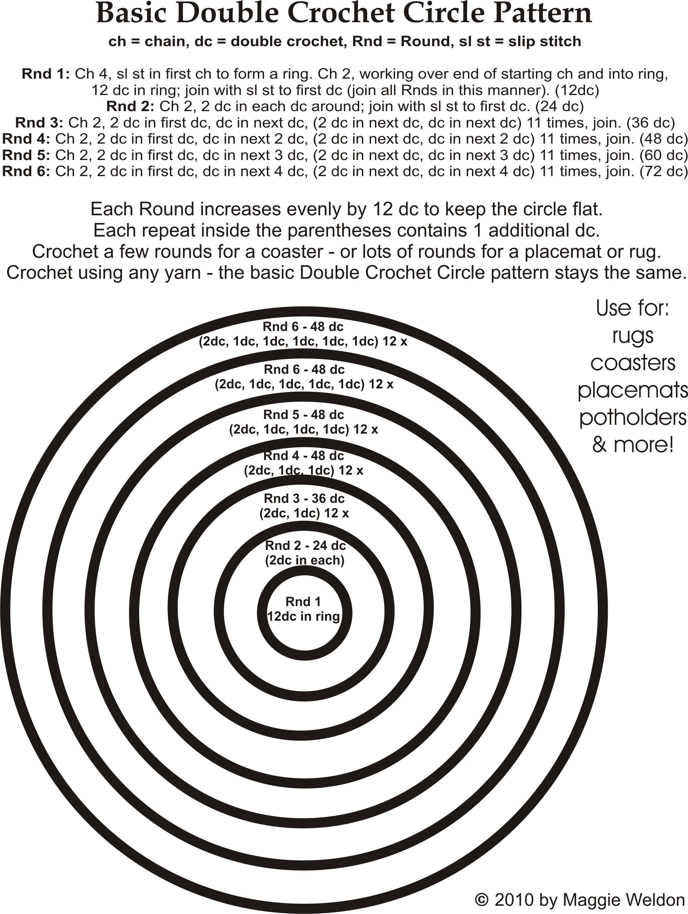 Basic double crochet Circle Chart.