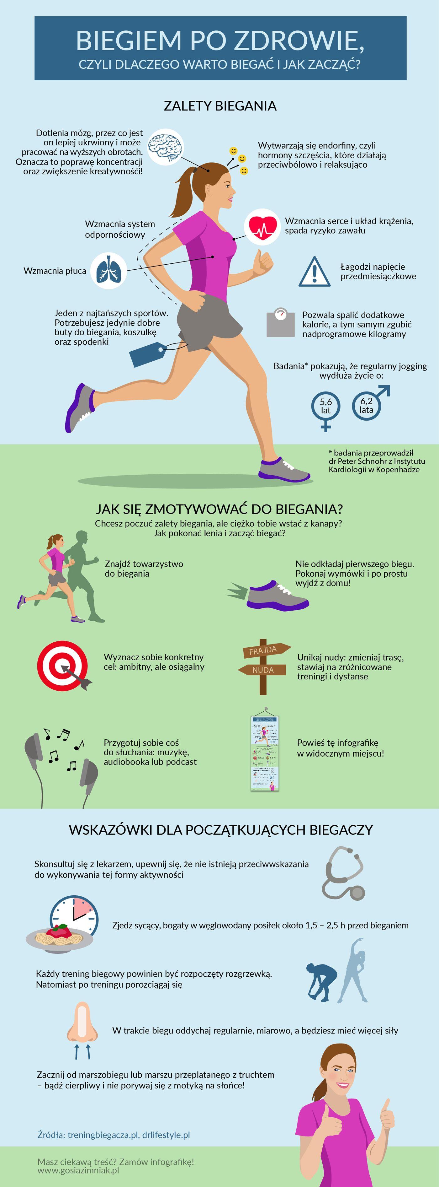 Zalety Biegania Sprawdz Dlaczego Warto Biegac I Jak Sie Do Tego Zmotywowac Dodatkowo Kilka Wskazowek Dla Poczatkujacyc Health Fitness Fun Workouts Exercise