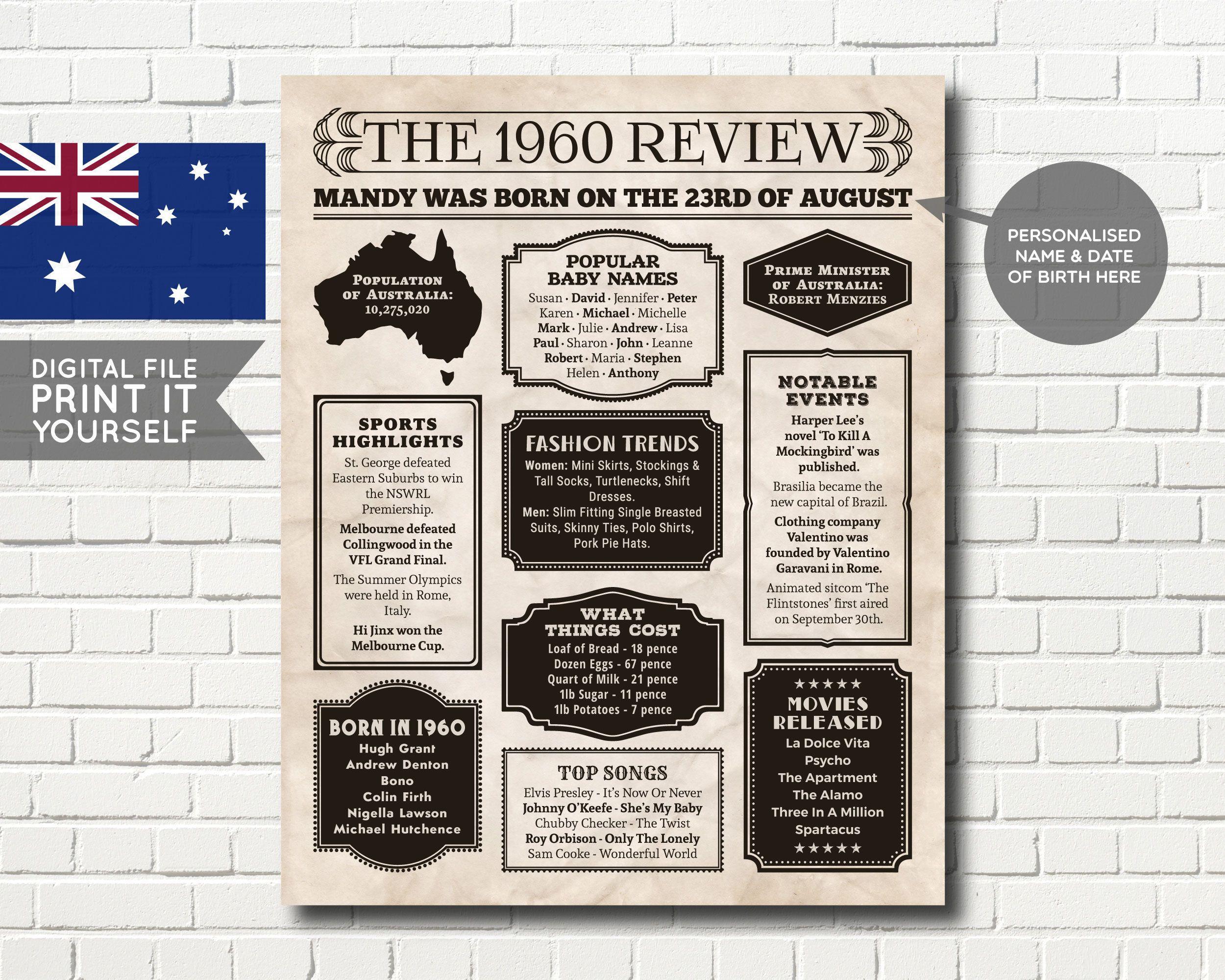 Australian 60th birthday newspaper poster 1960 newspaper