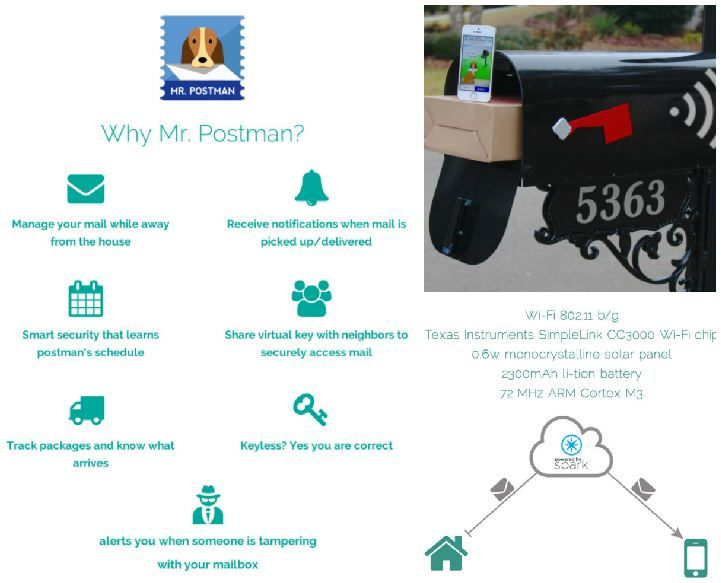 Mr  Postman: WiFi Enabled Mailbox for iPhone / Android