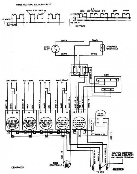 Miraculous Stove Wiring Diagram Diagram Diagram Floor Plans Stove Wiring 101 Ferenstreekradiomeanderfmnl