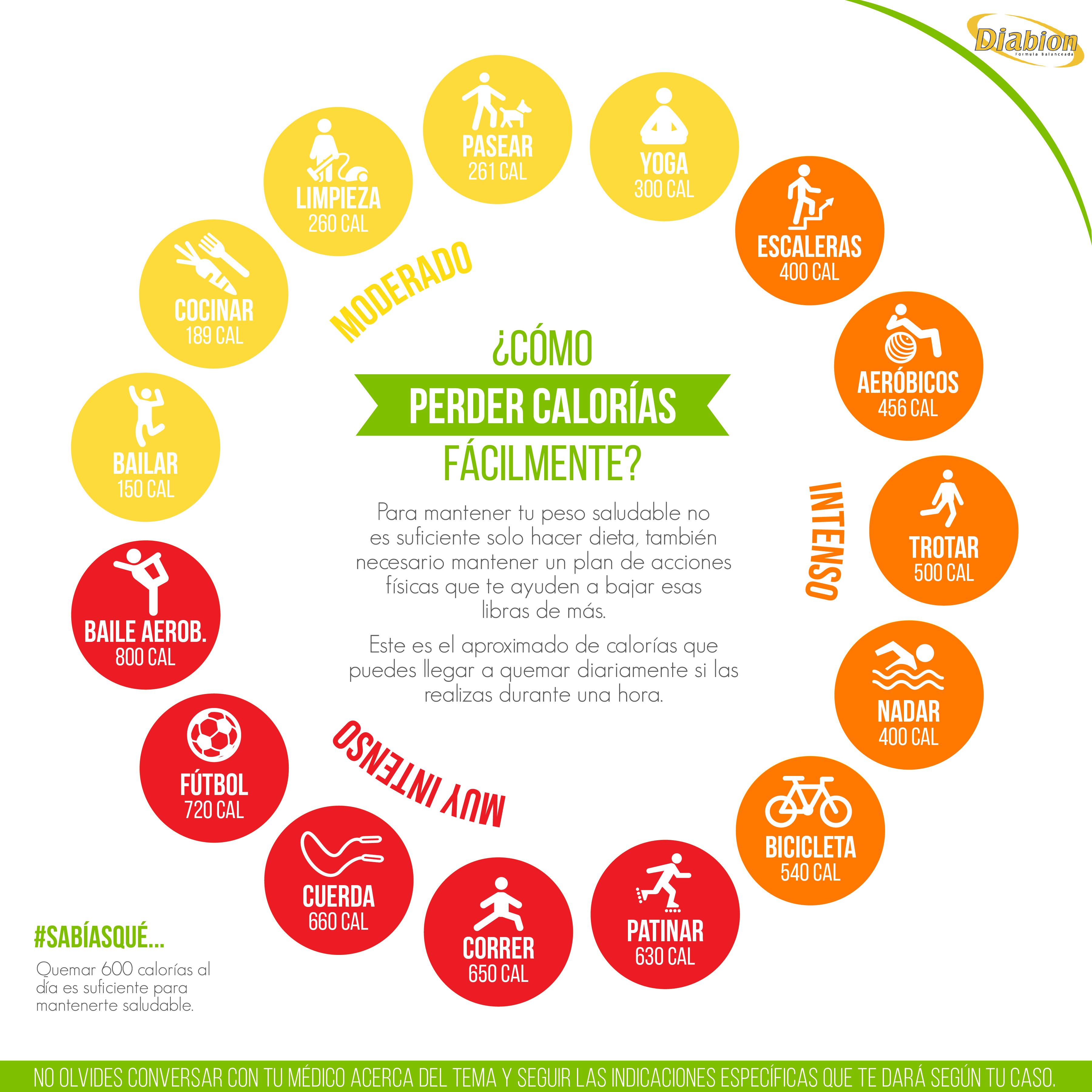 15 actividades para perder calorías fácilmente.