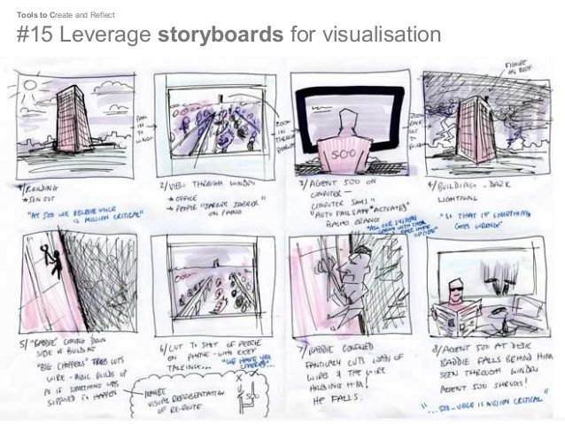 Tools to Create and Reflect #15 Leverage storyboards for ...
