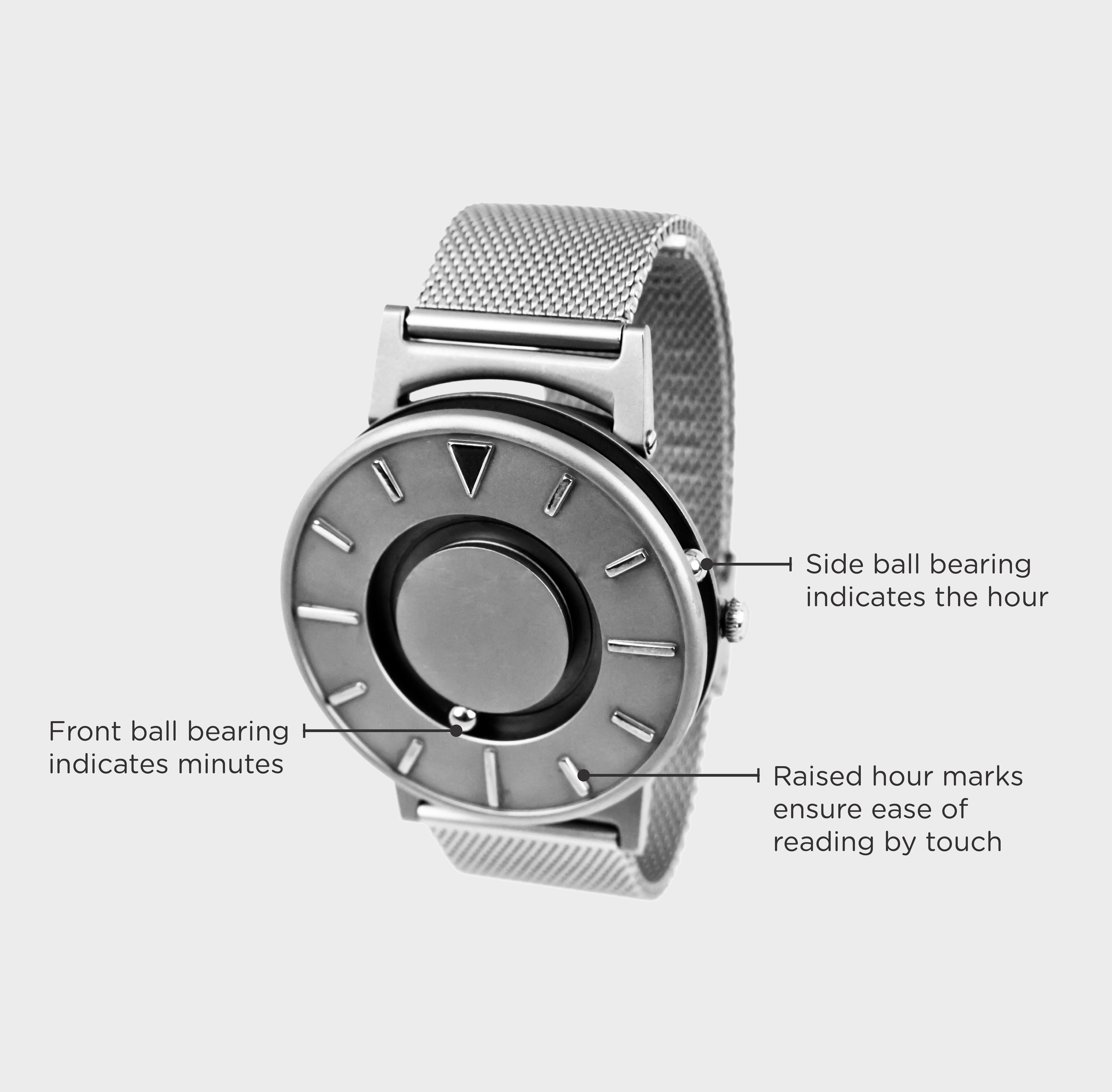 auto girredsec gp the blinds ss for blind watches