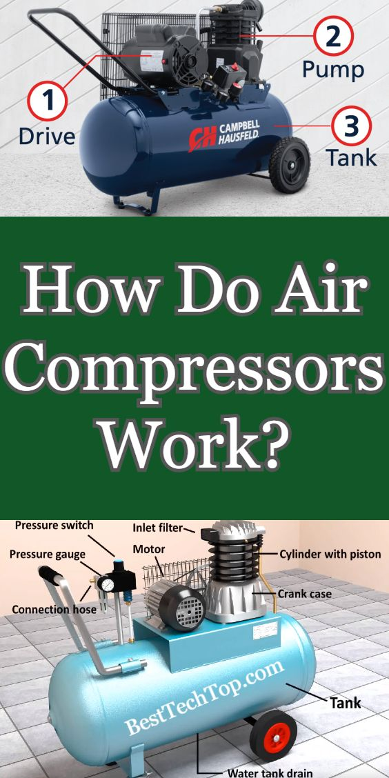 How Do Air Compressors Work? Easy food to make, Cool