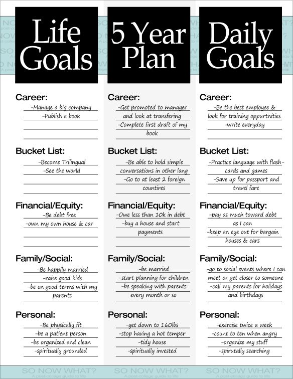 Year Plan Example  Inspiration    Goal Bullet