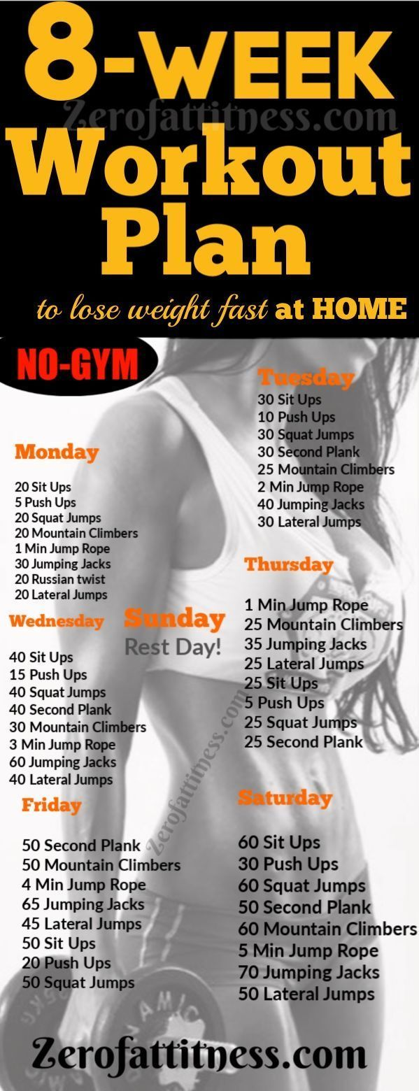 8-Week Workout Plan to Lose Weight Fast at Home with No Gym. This body transformations exercises cha...