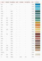 Embroidery Thread Conversion Chart Dmc Anchor Semco Madeira J P