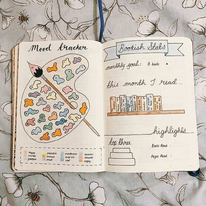Photo of Mood Tracker Ideas for Bullet Journal