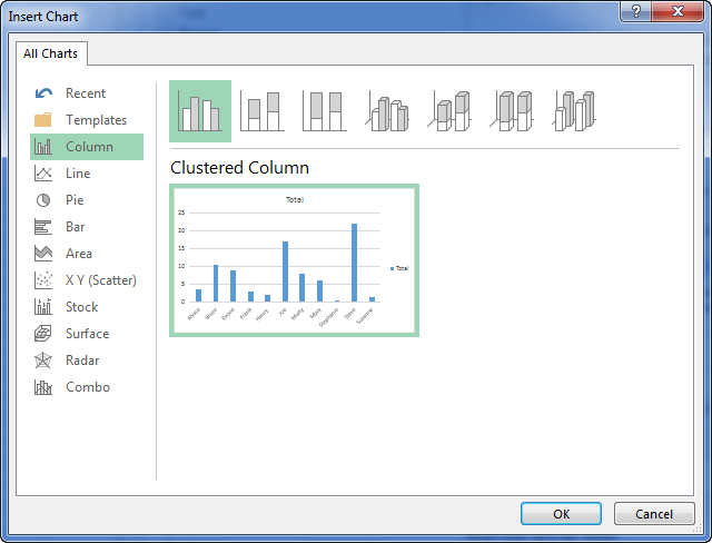 Excel Insert Chart dialog   Design and Architecture   Pivot