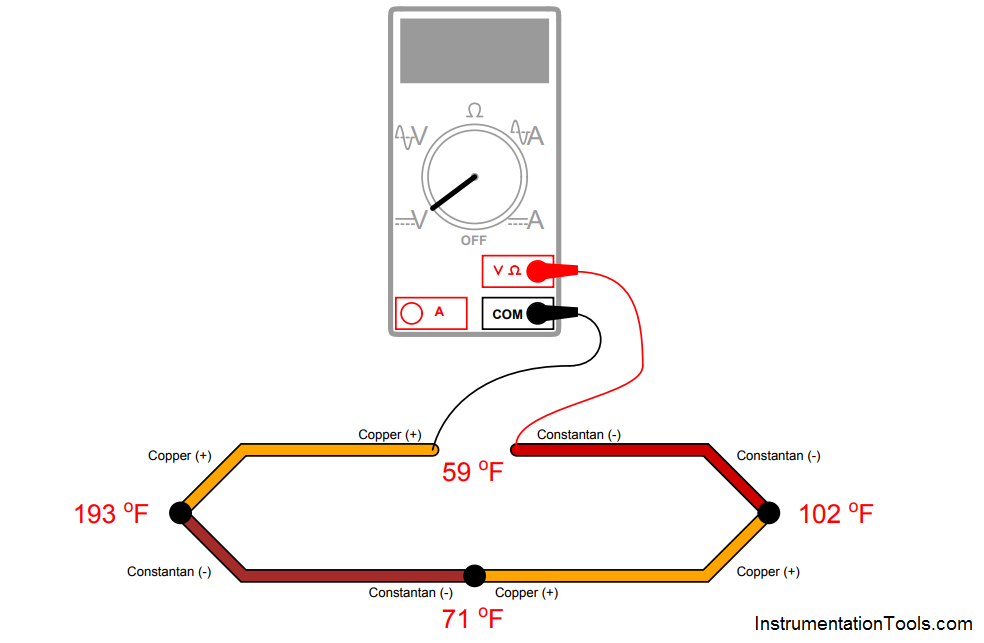 Find Thermocouple Ouput Voltage This Or That Questions Plc
