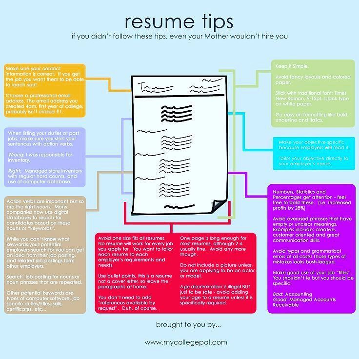 Resume writing Tips!\ - simple resume examples for college students